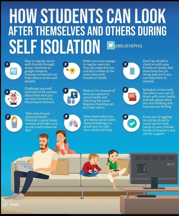 Covid-19: Looking after yourself